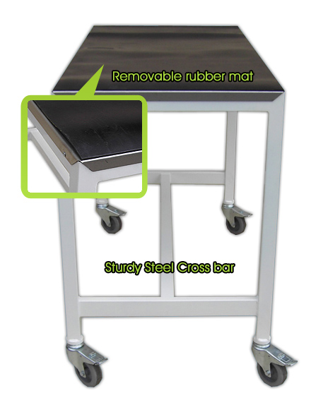 Our Veterinary Tables